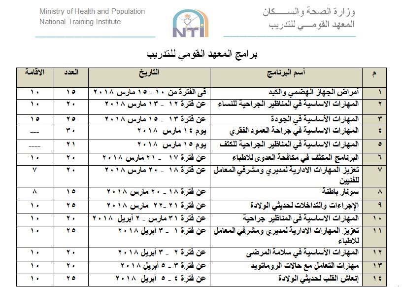 صورة معهد التدريب يعلن عن 14 برنامج تدريبي مجاني للأطباء